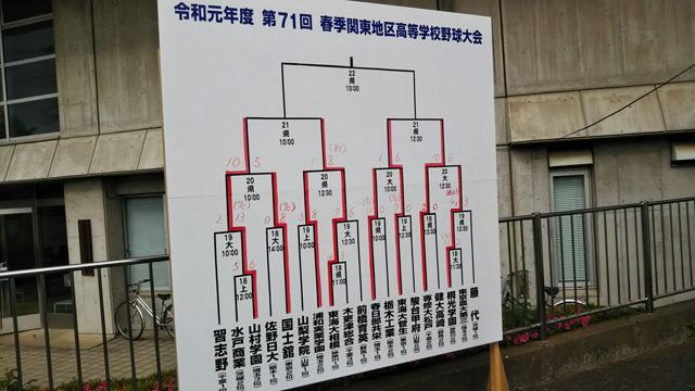 春季関東大会高校野球