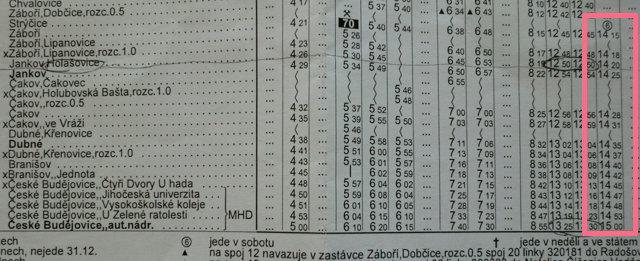 ホラショヴィツェ行きバス時刻表